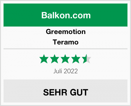 Greemotion Teramo Test